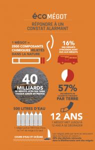 Bordeaux Bastide: EcoMégot dépollue les villes en créant de l'emploi